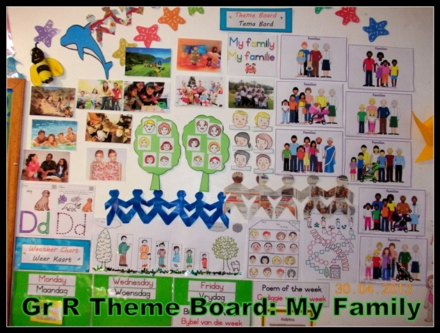 Theme boards kinder college in alberton new redruth for Extra mural program